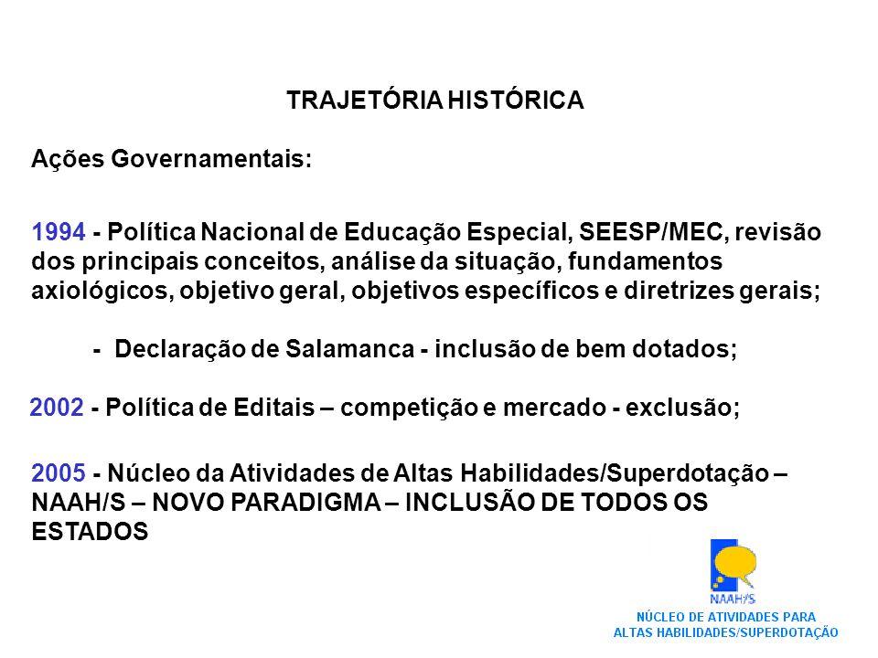Ações Governamentais: