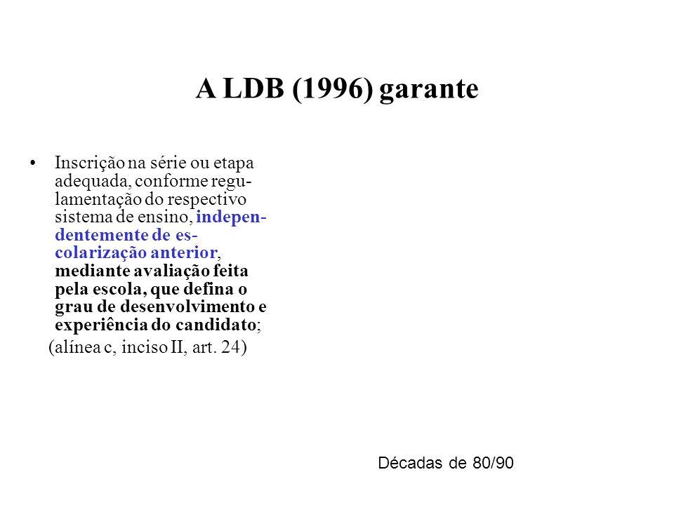 A LDB (1996) garante