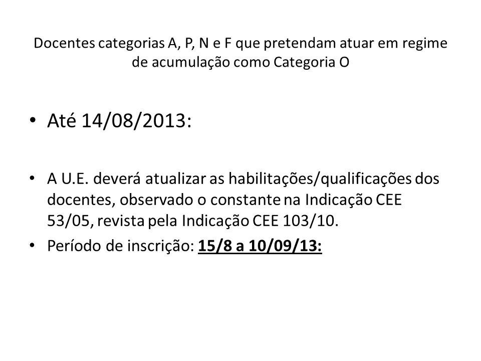 Docentes categorias A, P, N e F que pretendam atuar em regime de acumulação como Categoria O