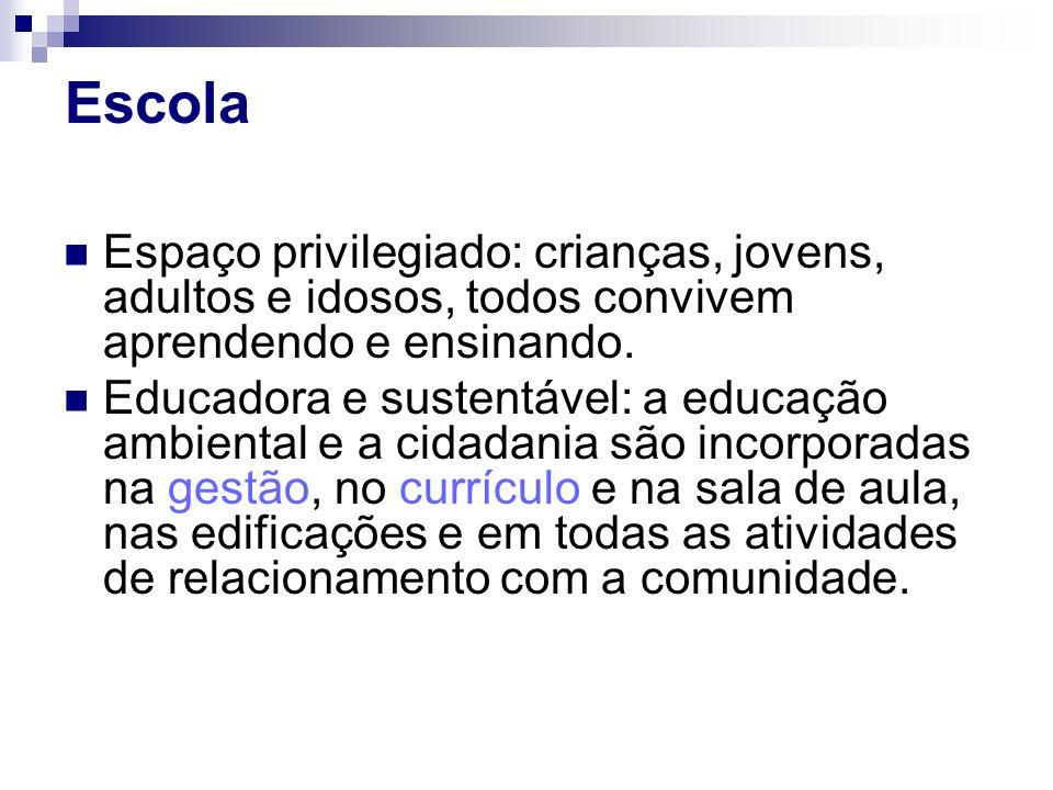 Escola Espaço privilegiado: crianças, jovens, adultos e idosos, todos convivem aprendendo e ensinando.