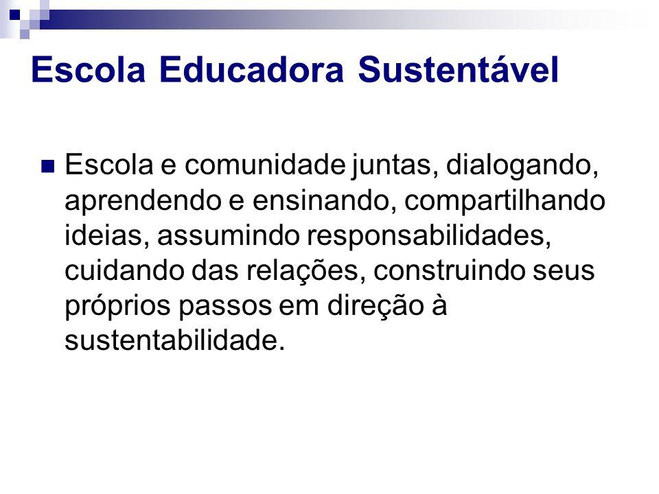 Escola Educadora Sustentável