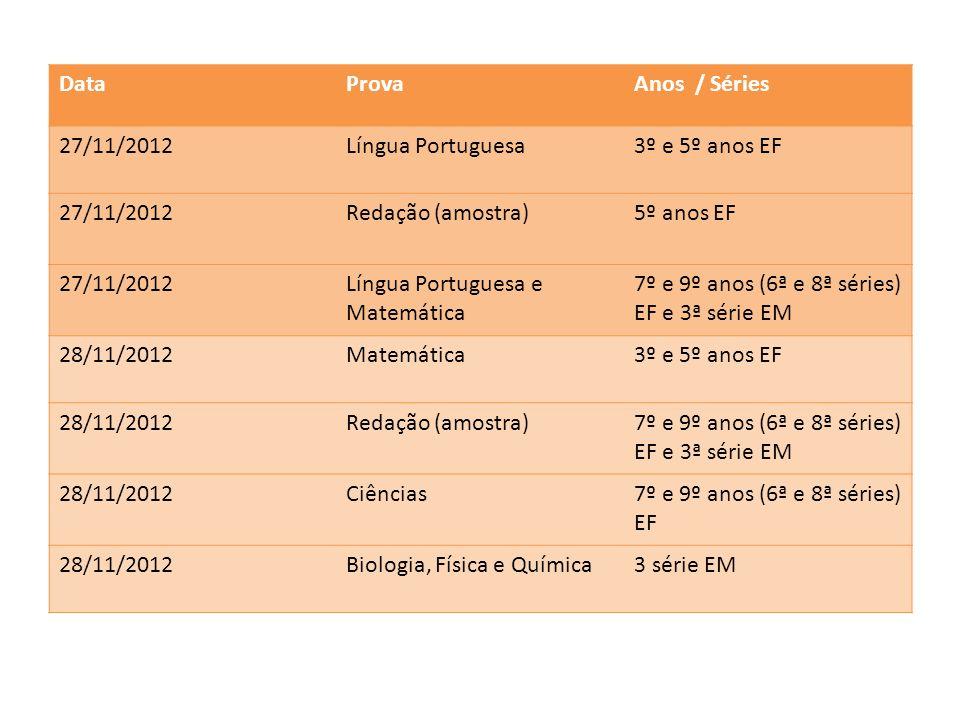 Data Prova. Anos / Séries. 27/11/2012. Língua Portuguesa. 3º e 5º anos EF. Redação (amostra) 5º anos EF.