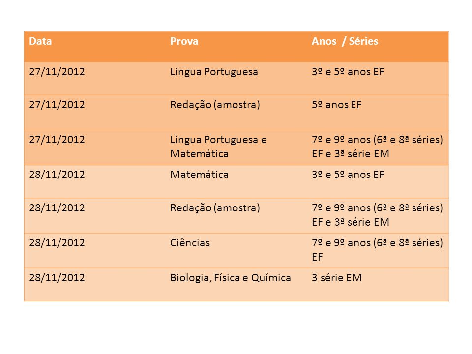 DataProva. Anos / Séries. 27/11/2012. Língua Portuguesa. 3º e 5º anos EF. Redação (amostra) 5º anos EF.