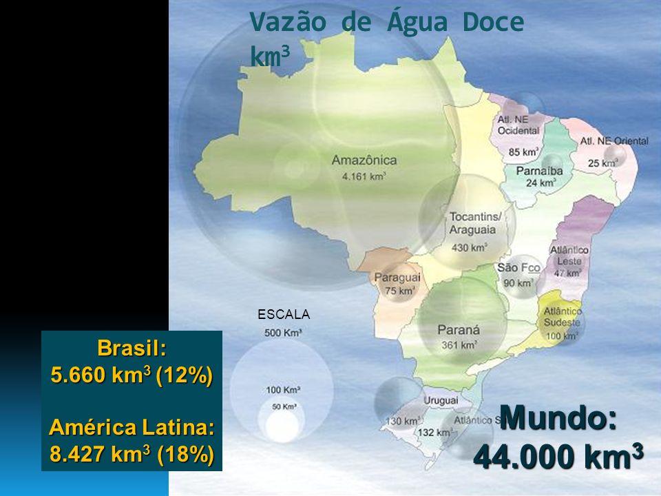 Mundo: 44.000 km3 Vazão de Água Doce km3 Brasil: 5.660 km3 (12%)