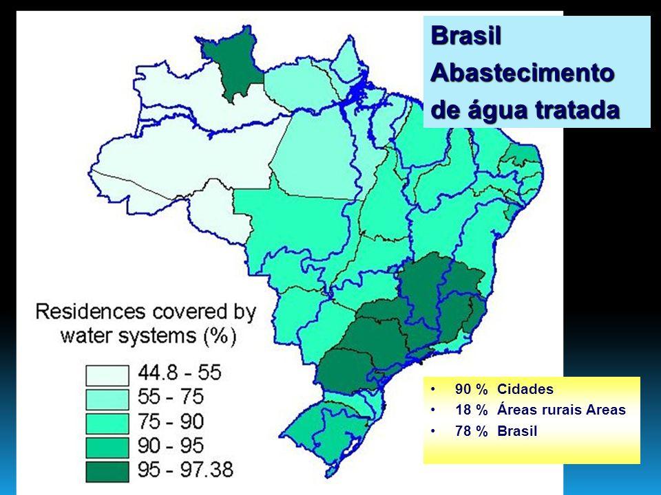 Brasil Abastecimento de água tratada 90 % Cidades