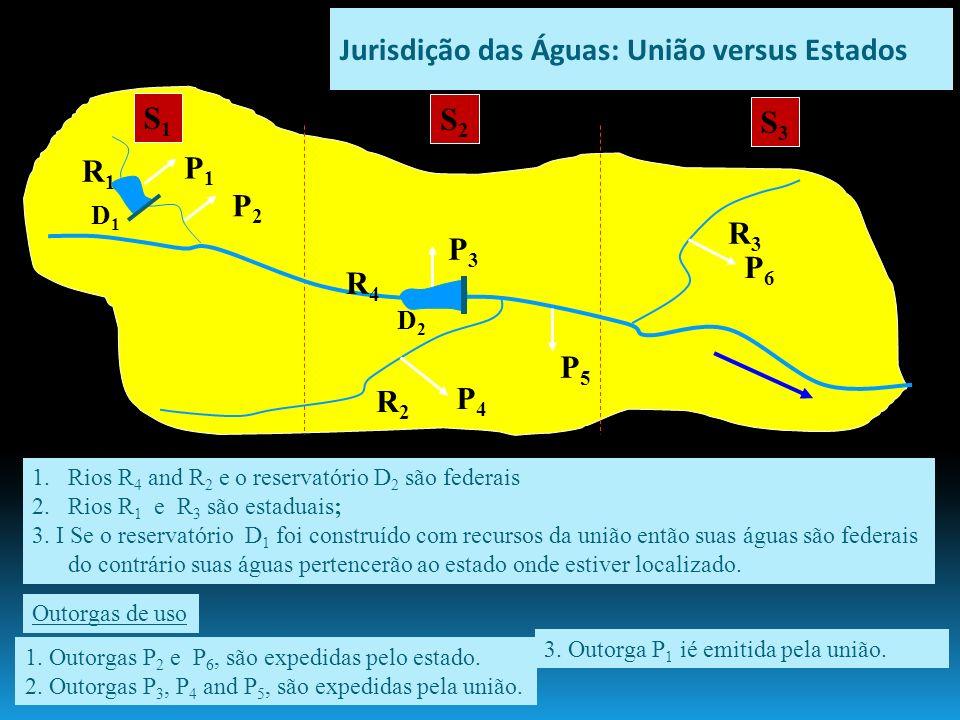 Jurisdição das Águas: União versus Estados