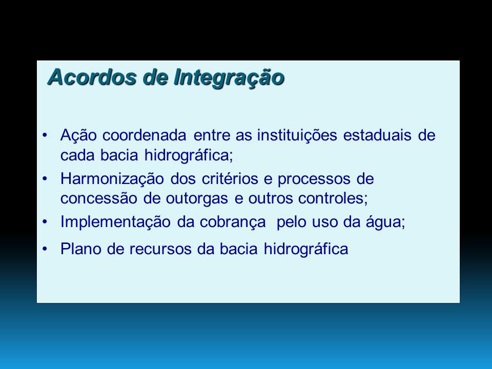 Acordos de Integração Ação coordenada entre as instituições estaduais de cada bacia hidrográfica;