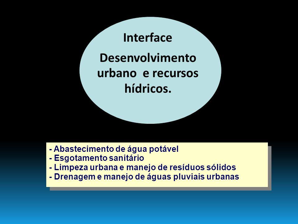 Desenvolvimento urbano e recursos hídricos.