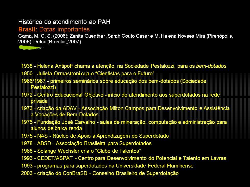 Histórico do atendimento ao PAH Brasil: Datas importantes Gama, M. C. S. (2006); Zenita Guenther ,Sarah Couto César e M. Helena Novaes Mira (Pirenópolis, 2006); Delou (Brasília,,2007)