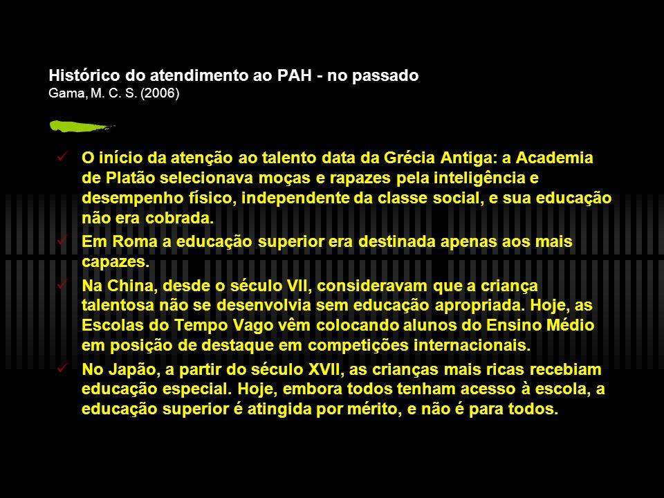 Histórico do atendimento ao PAH - no passado Gama, M. C. S. (2006)