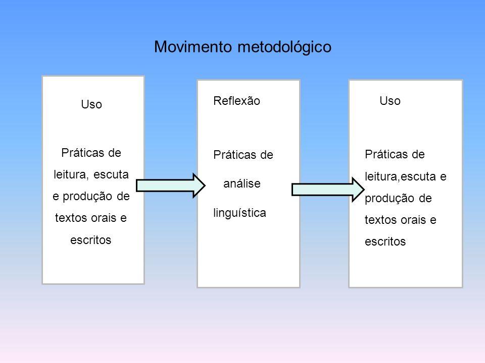 Movimento metodológico