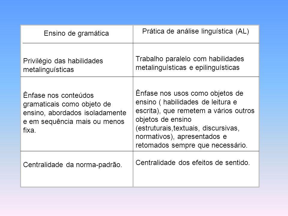 Prática de análise linguística (AL)