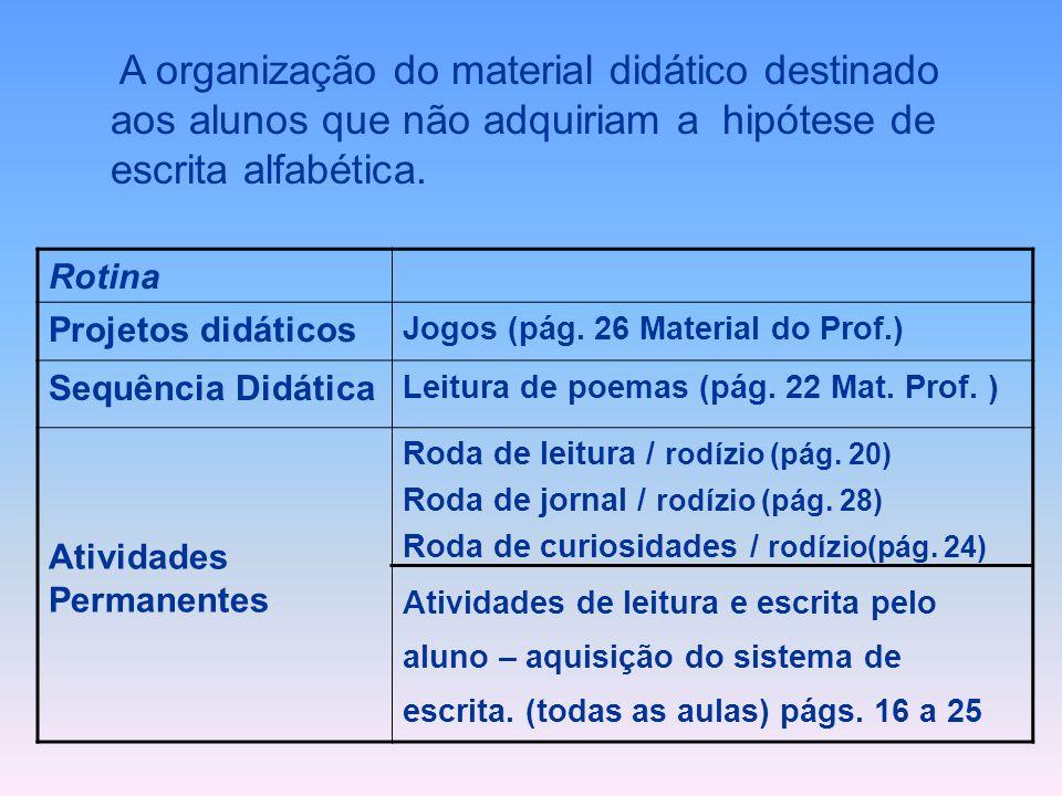 A organização do material didático destinado aos alunos que não adquiriam a hipótese de escrita alfabética.