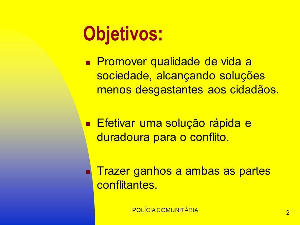 Objetivos: Promover qualidade de vida a sociedade, alcançando soluções menos desgastantes aos cidadãos.
