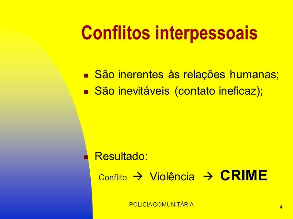 Conflitos interpessoais