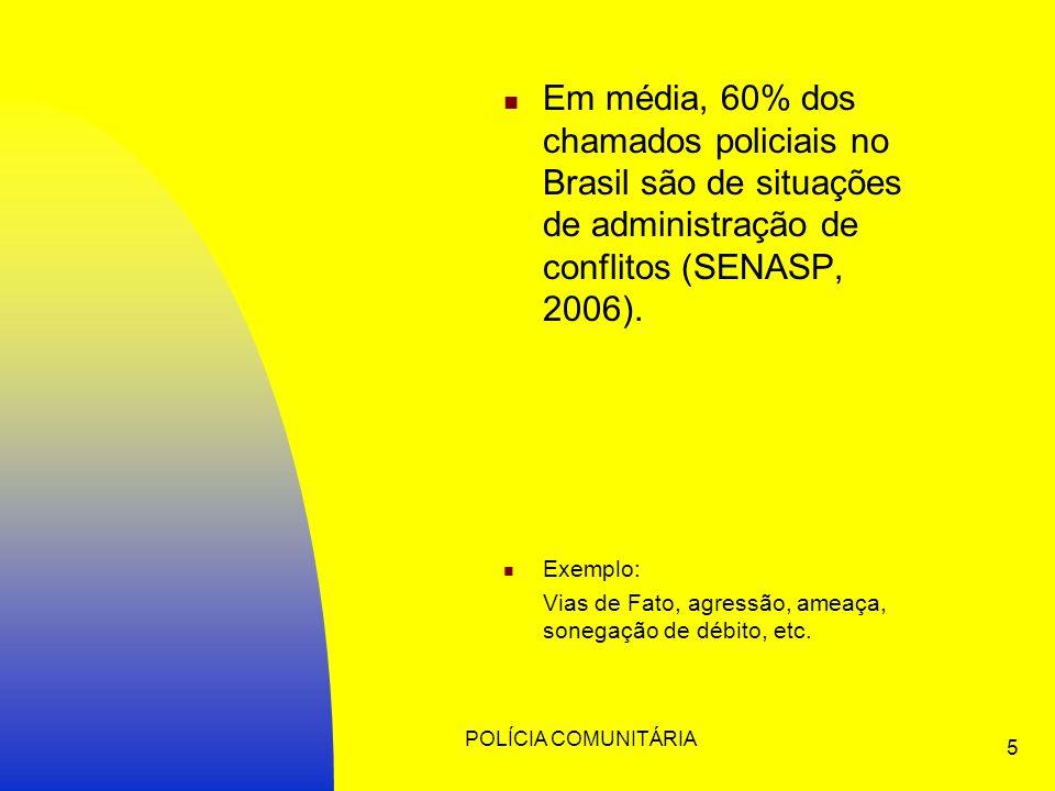 Em média, 60% dos chamados policiais no Brasil são de situações de administração de conflitos (SENASP, 2006).