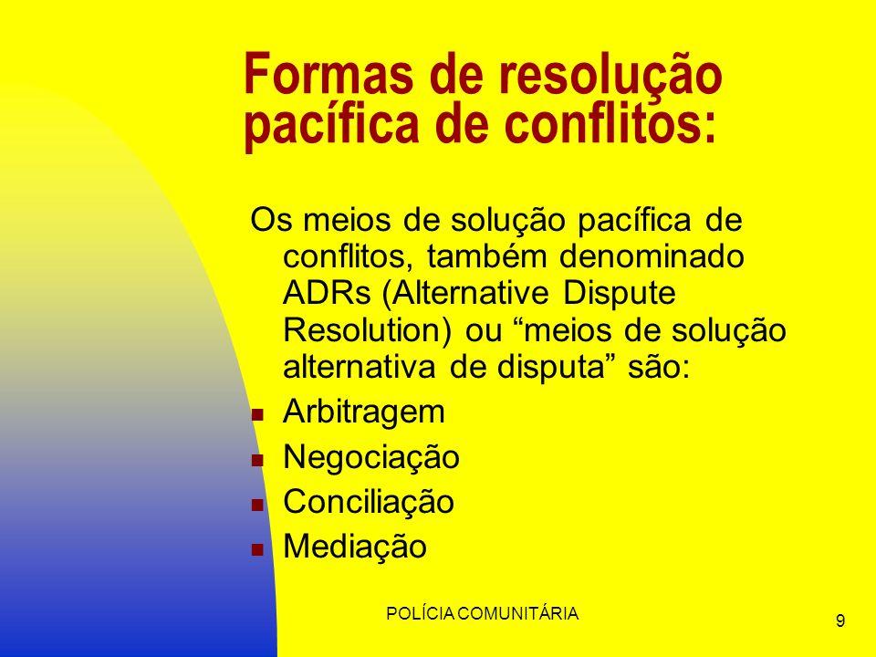 Formas de resolução pacífica de conflitos: