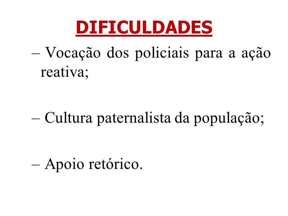 DIFICULDADES Vocação dos policiais para a ação reativa;