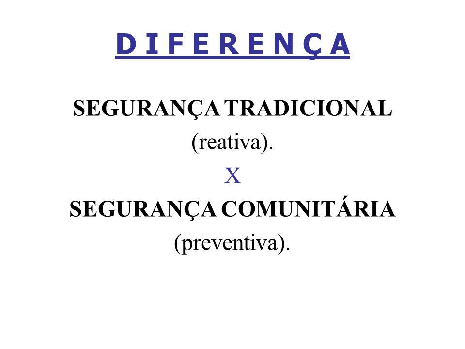 SEGURANÇA TRADICIONAL SEGURANÇA COMUNITÁRIA