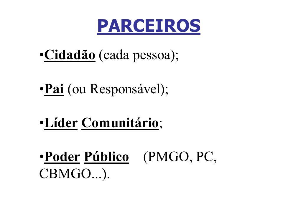 PARCEIROS Cidadão (cada pessoa); Pai (ou Responsável);