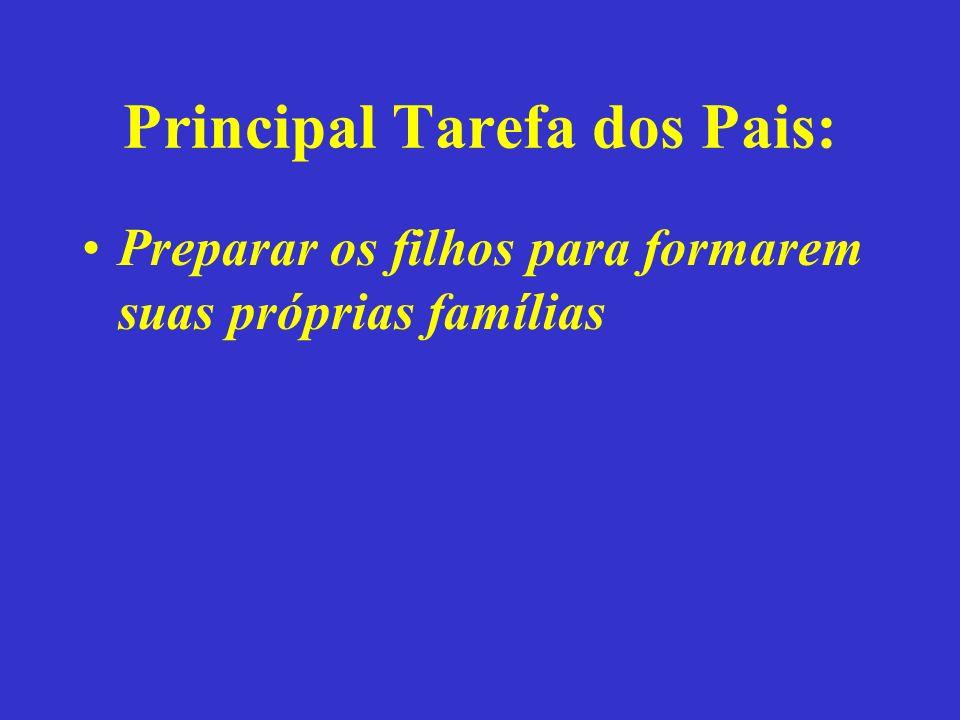 Principal Tarefa dos Pais: