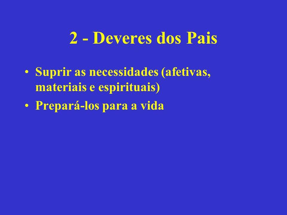 2 - Deveres dos Pais Suprir as necessidades (afetivas, materiais e espirituais) Prepará-los para a vida.