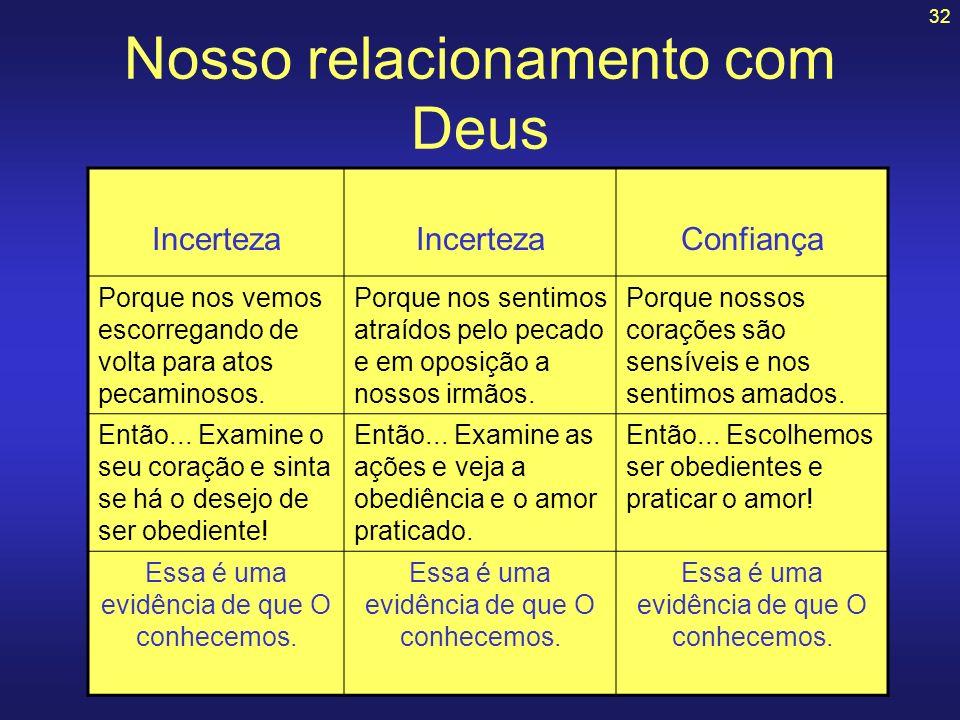 Nosso relacionamento com Deus