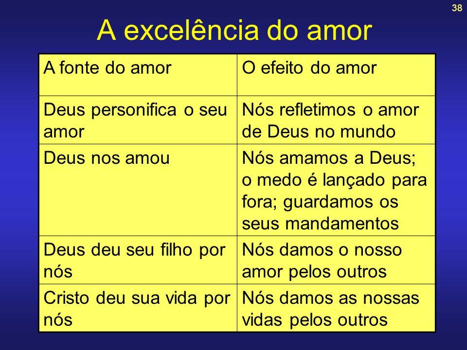 A excelência do amor A fonte do amor O efeito do amor
