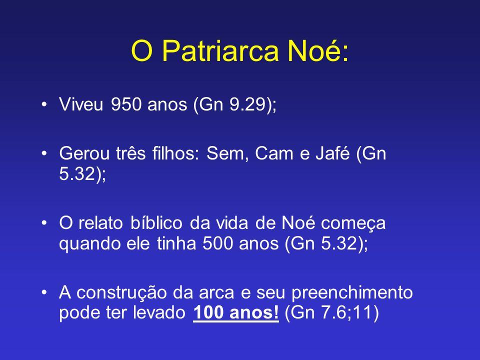 O Patriarca Noé: Viveu 950 anos (Gn 9.29);