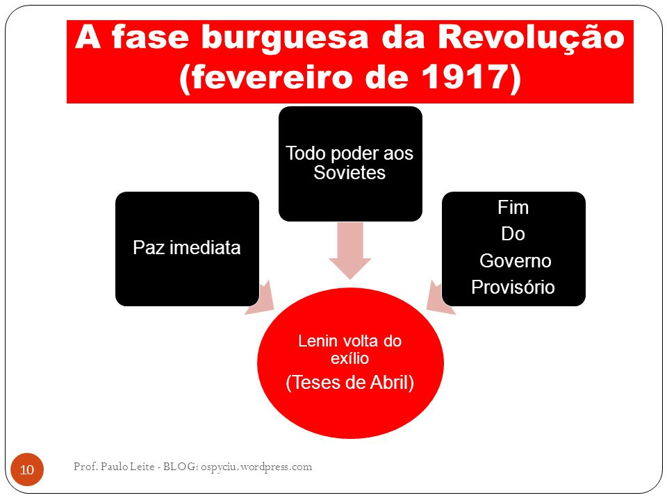 A fase burguesa da Revolução (fevereiro de 1917)