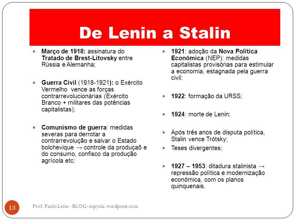 De Lenin a Stalin Março de 1918: assinatura do Tratado de Brest-Litovsky entre Rússia e Alemanha;
