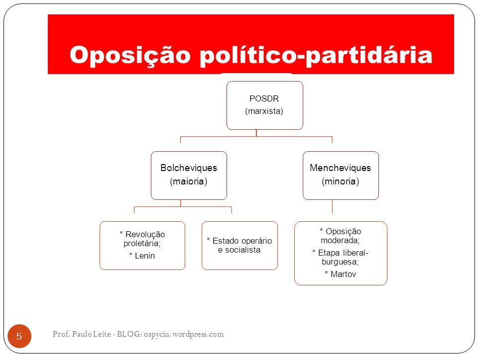 Oposição político-partidária