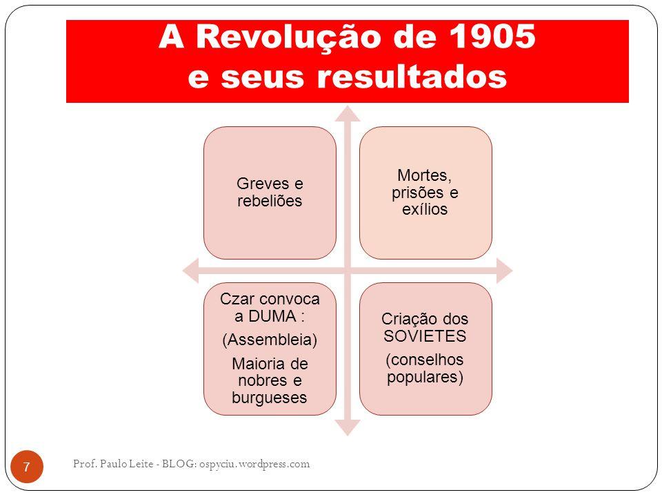 A Revolução de 1905 e seus resultados