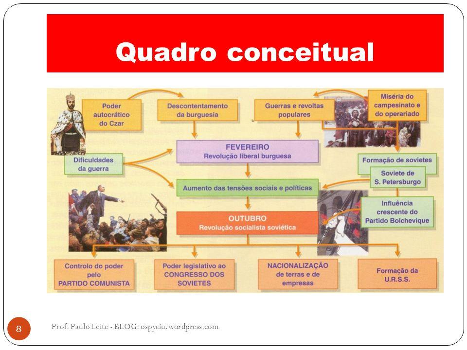 Quadro conceitual Prof. Paulo Leite - BLOG: ospyciu.wordpress.com