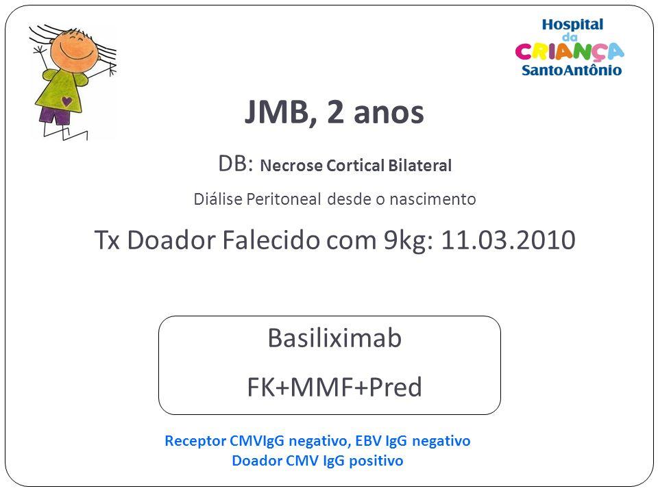 Receptor CMVIgG negativo, EBV IgG negativo Doador CMV IgG positivo