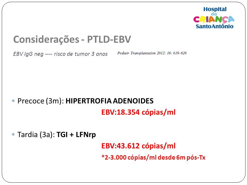 Considerações - PTLD-EBV EBV IgG neg ---- risco de tumor 3 anos