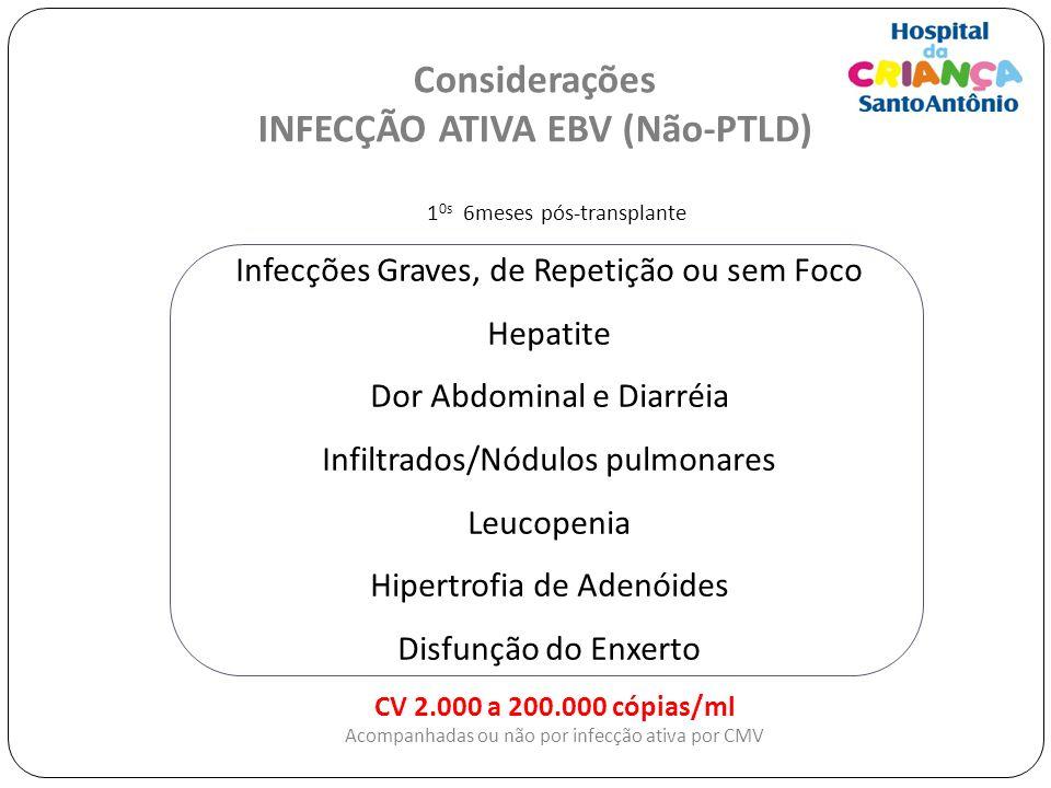 Considerações INFECÇÃO ATIVA EBV (Não-PTLD)