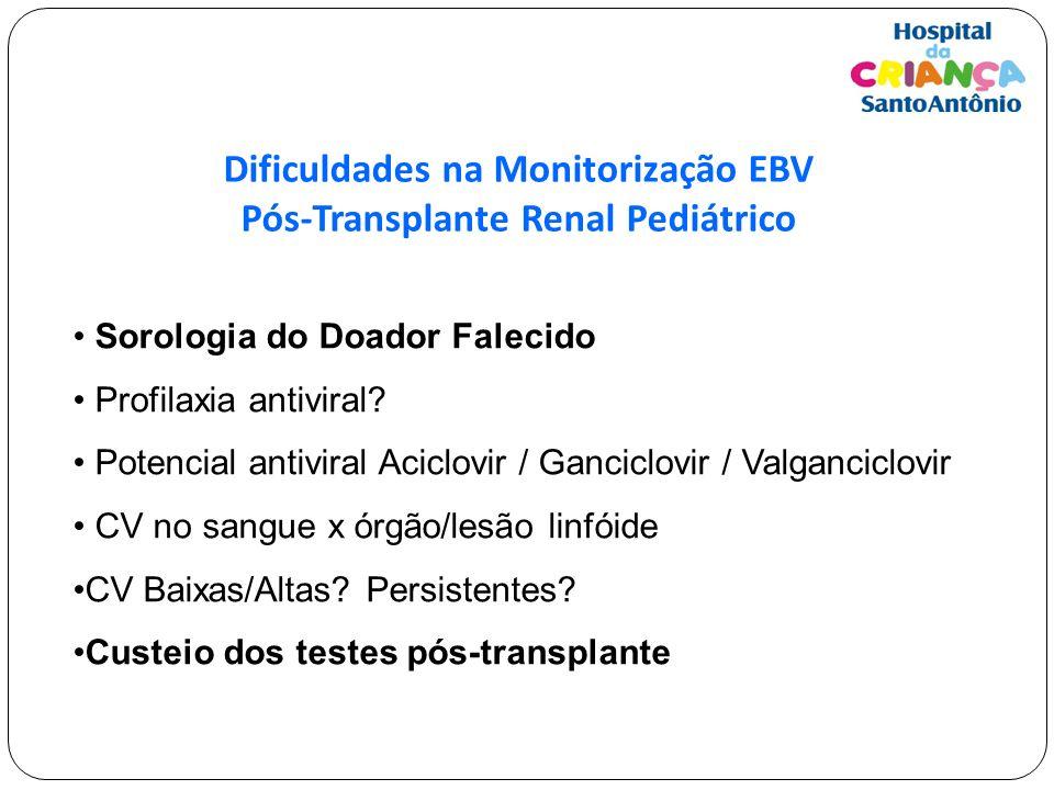Dificuldades na Monitorização EBV Pós-Transplante Renal Pediátrico