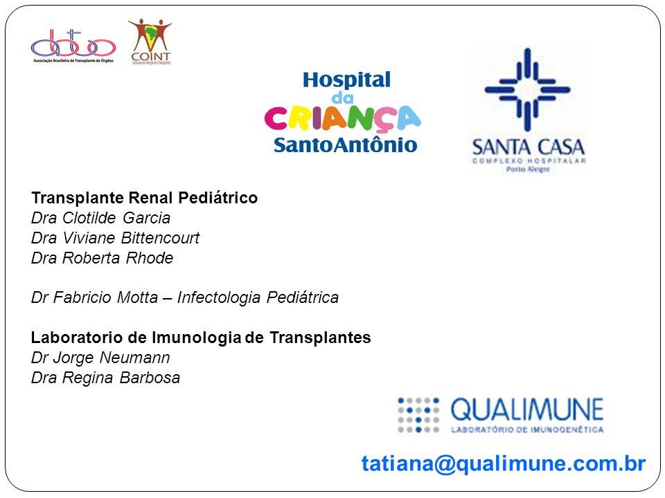 tatiana@qualimune.com.br Transplante Renal Pediátrico