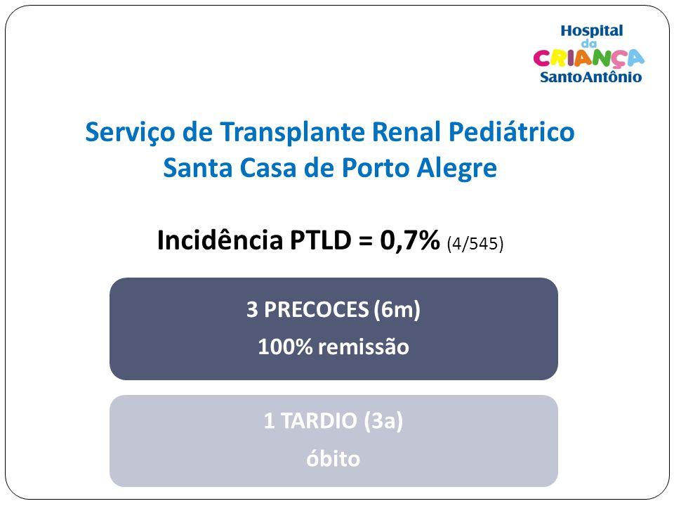 Serviço de Transplante Renal Pediátrico Santa Casa de Porto Alegre