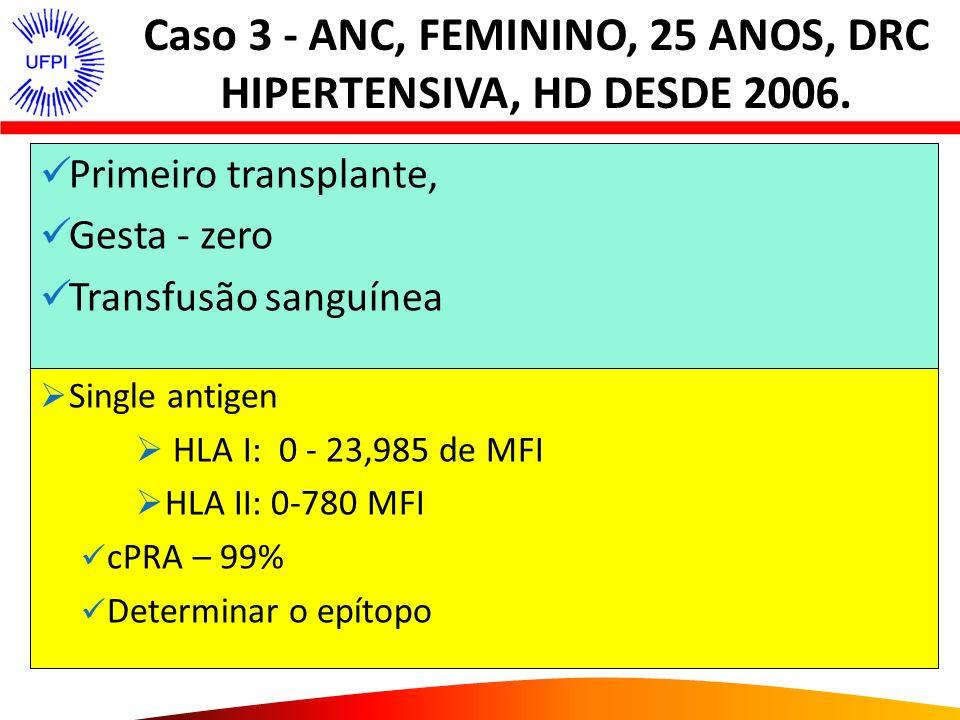 Caso 3 - ANC, FEMININO, 25 ANOS, DRC HIPERTENSIVA, HD DESDE 2006.