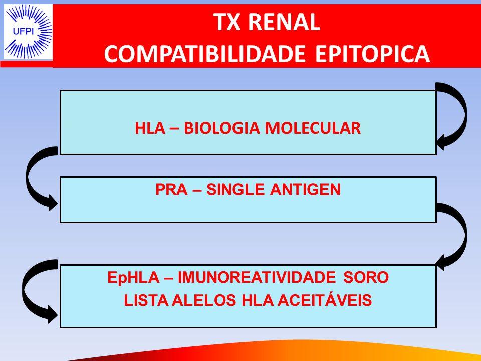 TX RENAL COMPATIBILIDADE EPITOPICA