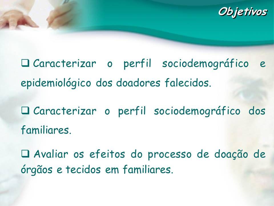Objetivos Caracterizar o perfil sociodemográfico e epidemiológico dos doadores falecidos. Caracterizar o perfil sociodemográfico dos familiares.