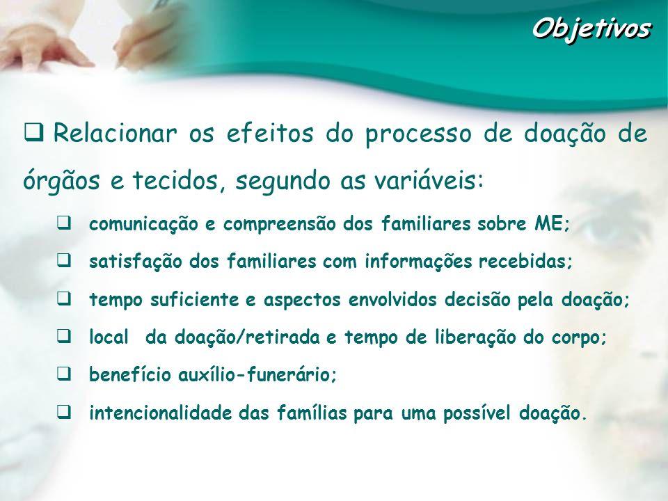 Objetivos Relacionar os efeitos do processo de doação de órgãos e tecidos, segundo as variáveis: comunicação e compreensão dos familiares sobre ME;
