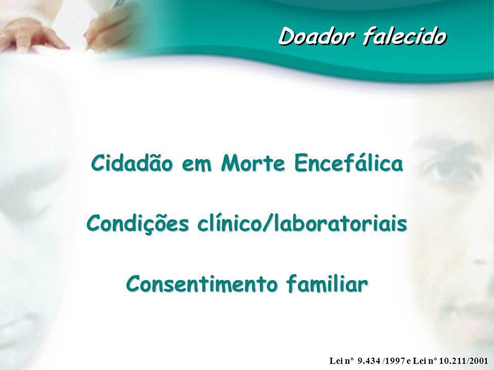 Cidadão em Morte Encefálica Condições clínico/laboratoriais
