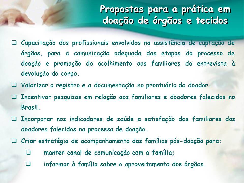 Propostas para a prática em doação de órgãos e tecidos