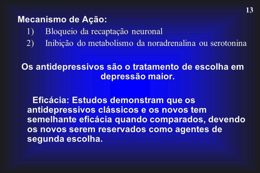 Os antidepressivos são o tratamento de escolha em depressão maior.