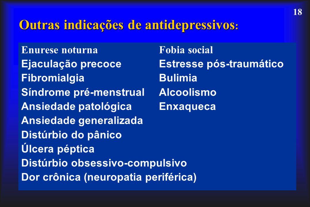 Outras indicações de antidepressivos: