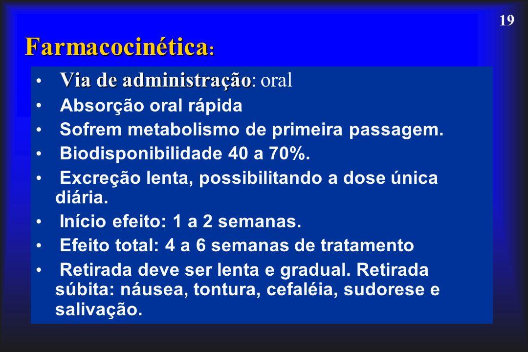 Farmacocinética: Via de administração: oral Absorção oral rápida