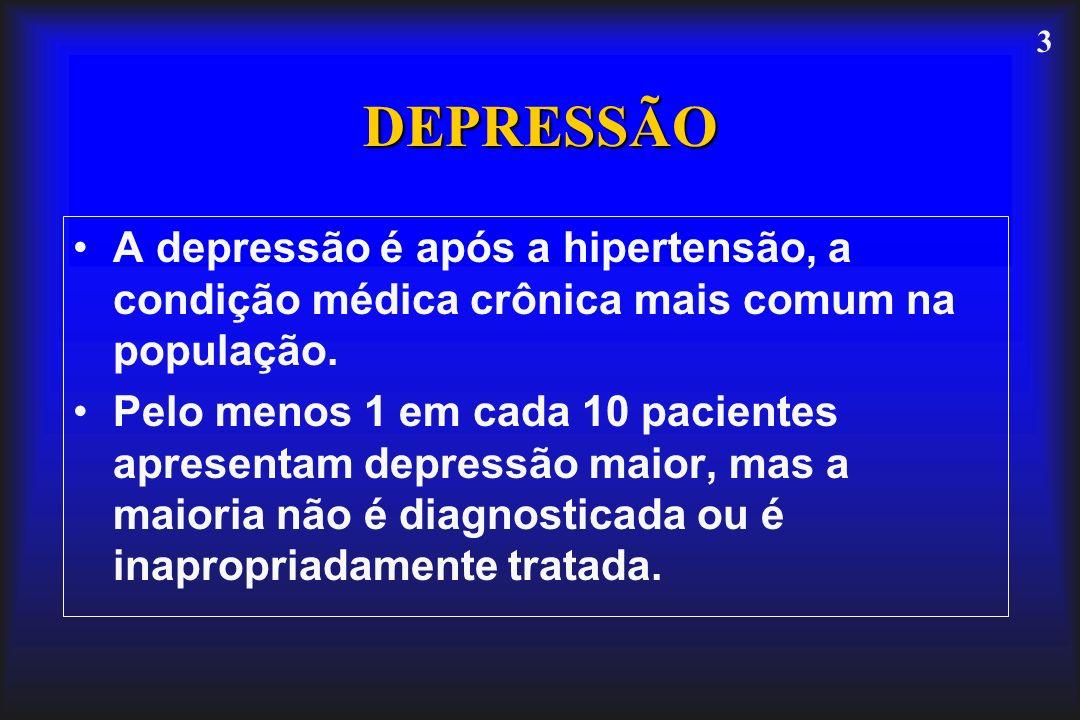 DEPRESSÃO A depressão é após a hipertensão, a condição médica crônica mais comum na população.